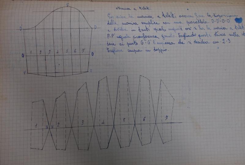 SuoreDomenicane_FlaviaDiIorio_CuttingPatterns_Notes_Sleeves_AnnaBattistaArchive_a