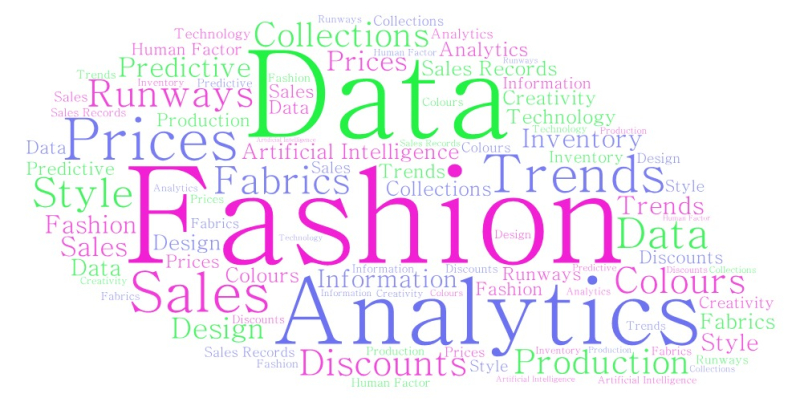 Fashion_DataAnalytics